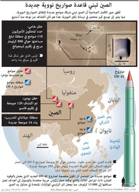 عسكري: الصين تبني قاعدة صواريخ نووية جديدة infographic