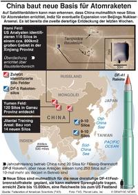 MILITÄR: Chinas neue  Basis für Atomraketen infographic