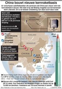 MILITARY: China's nieuwe kernraketbasis infographic