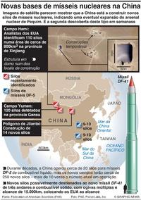 DEFESA: Novas bases de mísseis nucleares na China infographic
