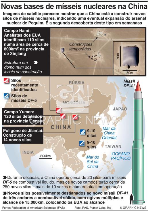 Novas bases de mísseis nucleares na China infographic