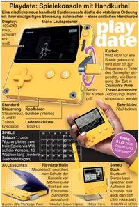 GAMING: Playdate: Spielekonsole mit Handkurbel infographic