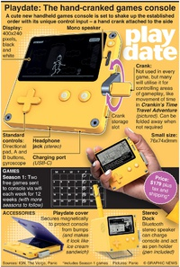 GAMING: Playdate: The hand-cranked games console infographic