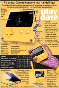GAMING: Playdate: De games-console met handslinger infographic