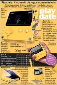 JOGOS DE VÍDEO: Playdate: a consola de jogos com manivela infographic