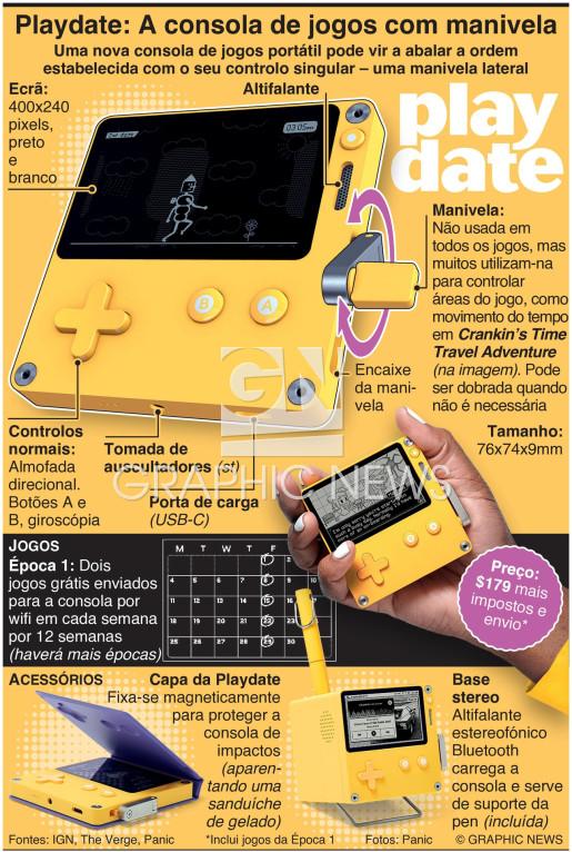 Playdate: a consola de jogos com manivela infographic
