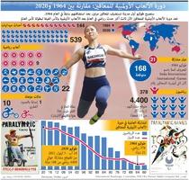 طوكيو 2020: تطور دورة الألعاب الأولمبية للمعاقين  infographic