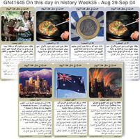 تاريخ: حدث في مثل هذا اليوم - 29 آب - 4 أيلول - الأسبوع 35 infographic