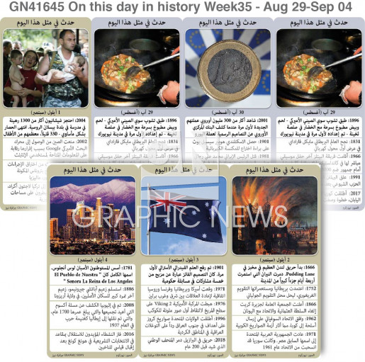 حدث في مثل هذا اليوم - 29 آب - 4 أيلول - الأسبوع 35 infographic