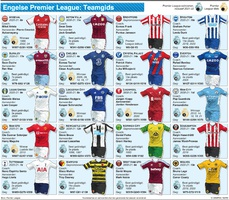 VOETBAL: Engelse Premier League teamgids 2021-22 (1) infographic