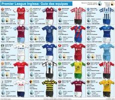 FUTEBOL: Guia das equipas da Premier League inglesa 2021-22 infographic
