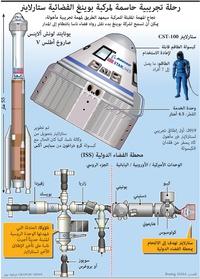 فضاء: رحلة تجريبية حاسمة لمركبة بوينغ الفضائية ستارلاينر infographic