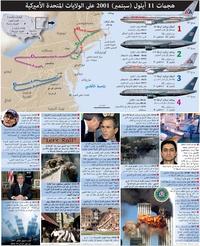 إرهاب: جدول زمني لهجمات 11 أيلول (سبتمبر) 2001  infographic