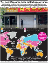 WETTER: Zunahme der Länder mit Hochwasserrisiko infographic