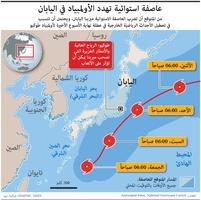طقس: عاصفة استوائية تهدد الأولمبياد في اليابان infographic
