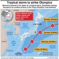 WEATHER: Tropical Storm Mirinae infographic