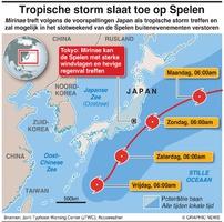 WEER: Tropische storm Mirinae infographic