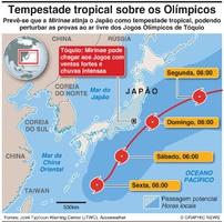 METEOROLOGIA: Tempestade tropical Mirinae infographic