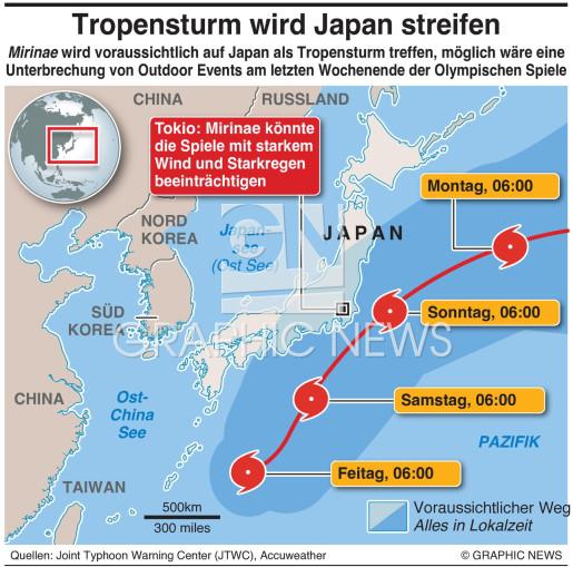 Tropensturm Mirinae infographic