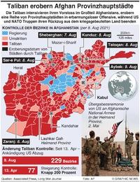AFGHANISTAN: Taliban erobern Provinzhauptstädte infographic
