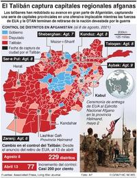 AFGANISTÁN: El talibán captura capitales provinciales  infographic
