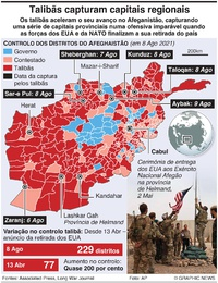 AFEGASNITÃO: Talibãs capturam capitais provinciais infographic