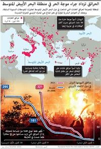 كوارث: الحرائق تزداد جراء موجة الحر في منطقة البحر الأبيض المتوسط infographic