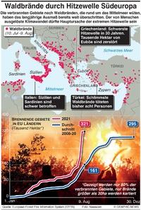 KATASTROPHEN: Waldbrände rund um das Mittelmeer infographic