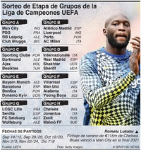 SOCCER: Sorteo de Etapa de Grupos de la Liga de Campeones UEFA 2021-22 infographic