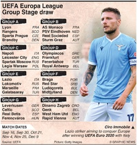SOCCER: UEFA Europa League 2021-22 Group Stage Draw infographic