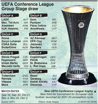 SOCCER: UEFA Europa Conference League 2021-22 Group Stage Draw infographic