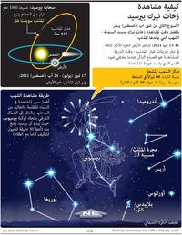 فضاء: كيفية مشاهدة زخات نيزك بيرسيد infographic