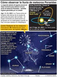 ESPACIO: Cómo ver la lluvia de meteoros Perseidas infographic