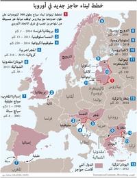 سياسة: حواحز الفصل في أوروبا infographic