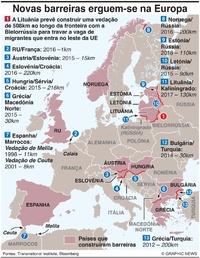 POLÍTICA: Barreiras de separação na Europa infographic