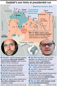 POLITICS: Saif al-Islam Gaddafi factbox infographic