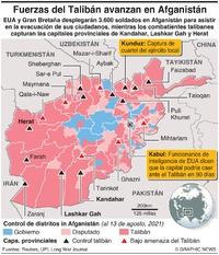 AFGANISTÁN: Amenaza del Talibán a capitales provinciales (1)  infographic
