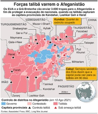 AFEGANISTÃO: Forças talibãs varrem o Afeganistão (1) infographic