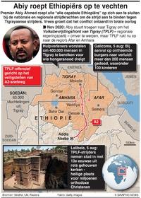 CONFLICT: Premier Ethiopië roept burgers op bij leger aan te sluiten infographic
