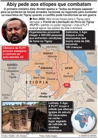 CONFLITO: PM da Etiópia pede aos civis que se alistem no exército infographic