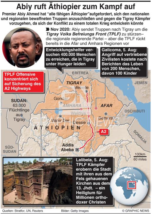 Äthiopiiens PM fordert Zivilisten zum Beitritt in die Armee auf  infographic