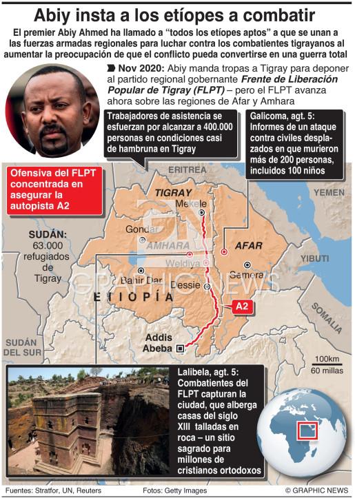 Premier de etiopía insta a los civiles a unirse al ejército  infographic