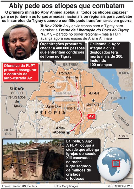 PM da Etiópia pede aos civis que se alistem no exército infographic