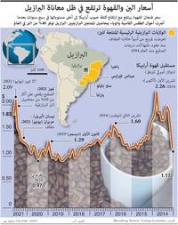 أعمال: أسعار البن والقهوة ترتفع في ظل معاناة البرازيل infographic