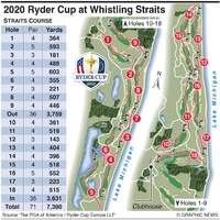 GOLF: Ryder Cup course 2021 infographic