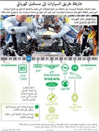 سيارات: خارطة طريق السيارات إلى مستقبل كهربائي infographic