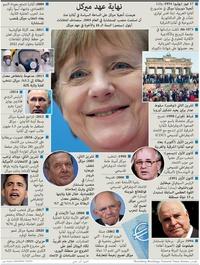 سياسة: نهاية عهد ميركل infographic