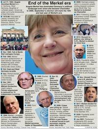 POLITICS: End of the Merkel era infographic