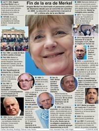 POLÍTICA: El fin de la era de Merkel infographic