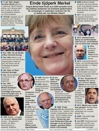 POLITIEK: Einde tijdperk Merkel infographic